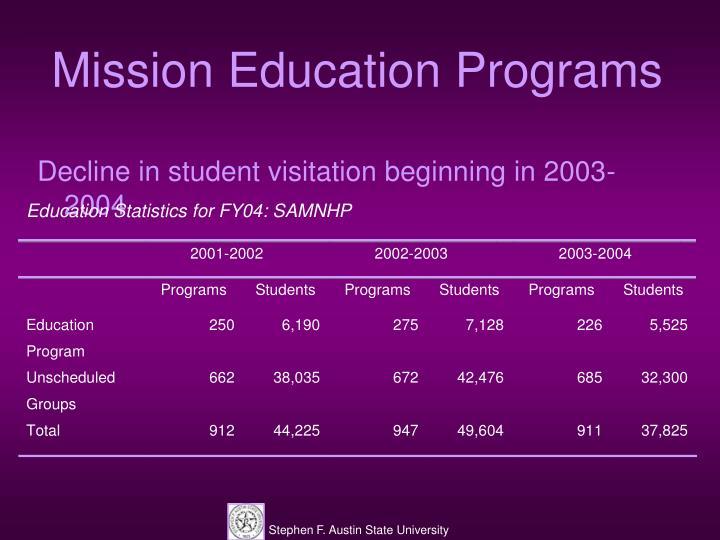 Mission Education Programs