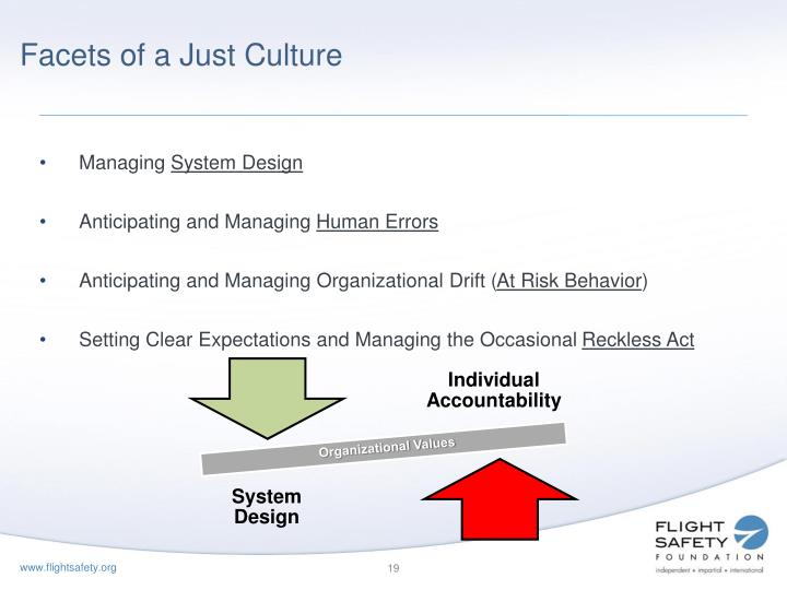 Facets of a Just Culture