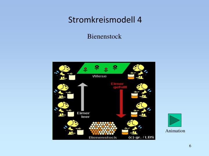 Stromkreismodell 4