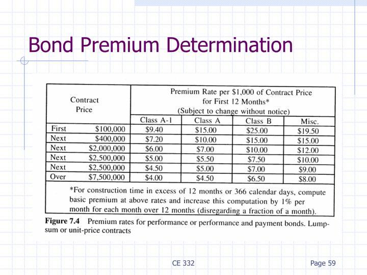 Bond Premium Determination
