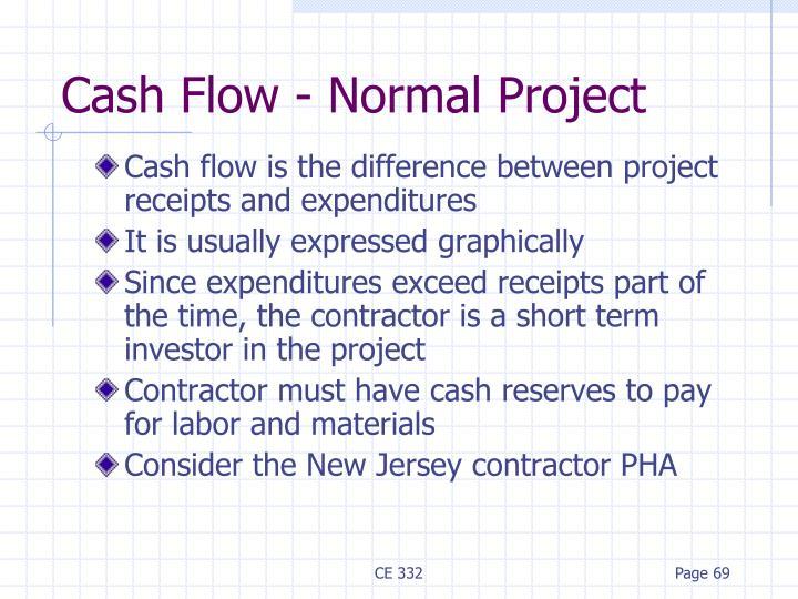 Cash Flow - Normal Project