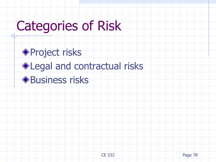 Categories of Risk
