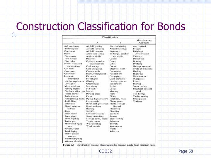 Construction Classification for Bonds