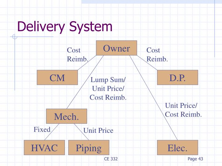 Delivery System