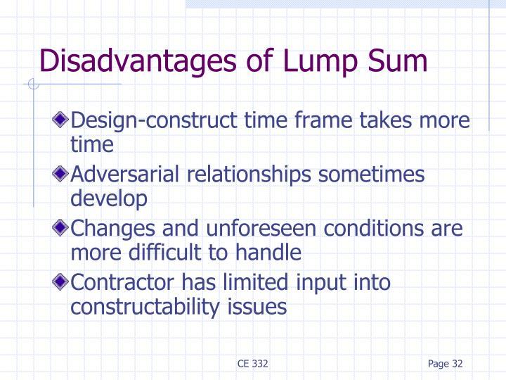 Disadvantages of Lump Sum