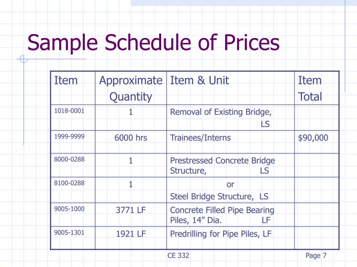 Sample Schedule of Prices