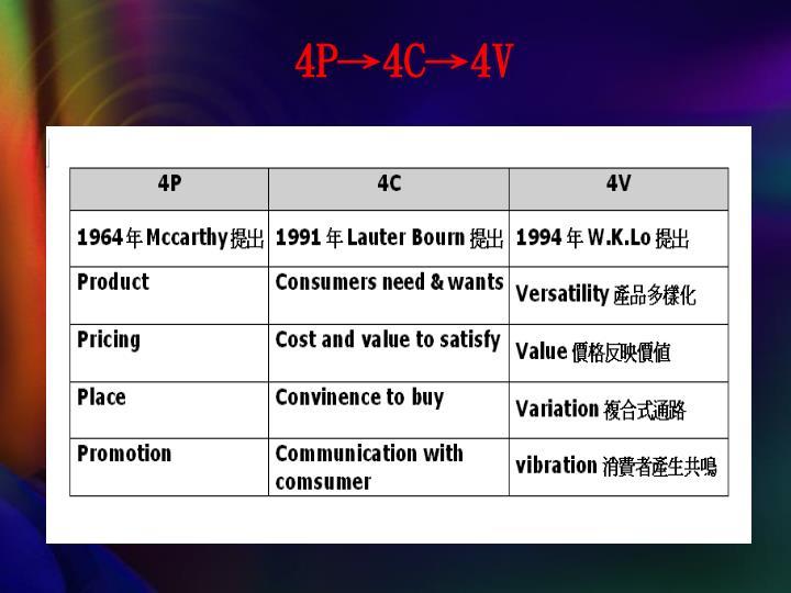 4P→4C→4V