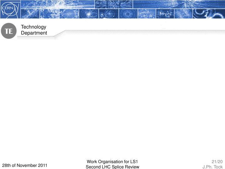 Work Organisation for LS1