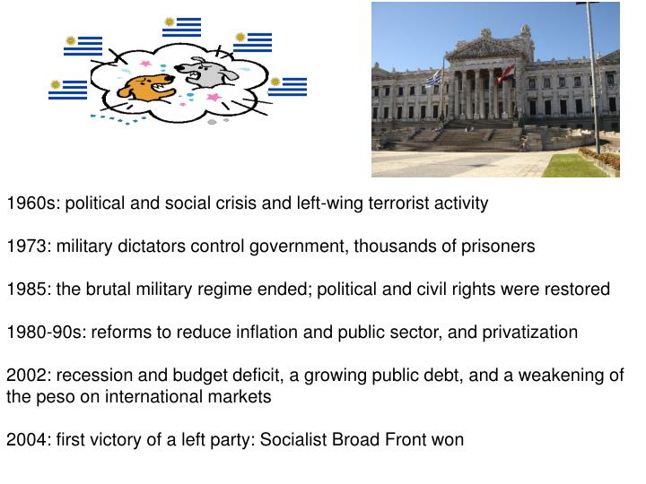 1960s: political and social crisis and left-wing terrorist activity