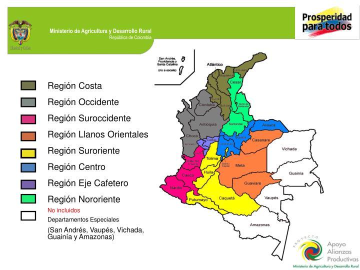 Región Costa