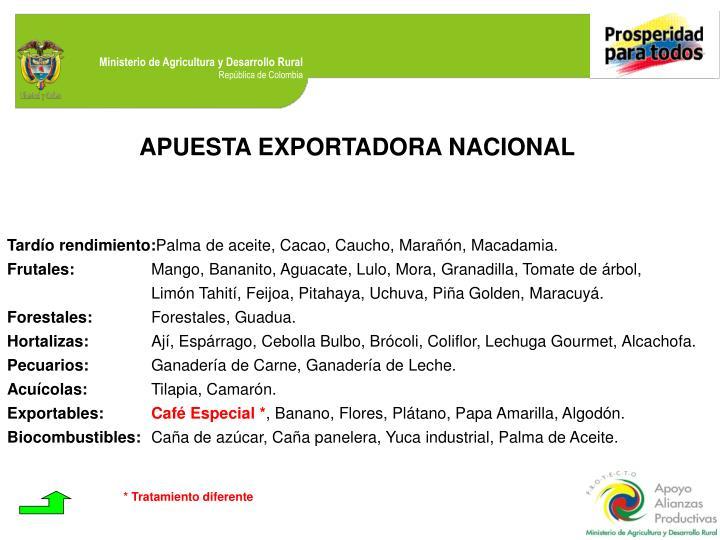 APUESTA EXPORTADORA NACIONAL