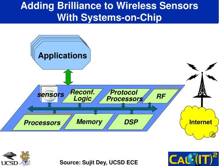 Adding Brilliance to Wireless Sensors