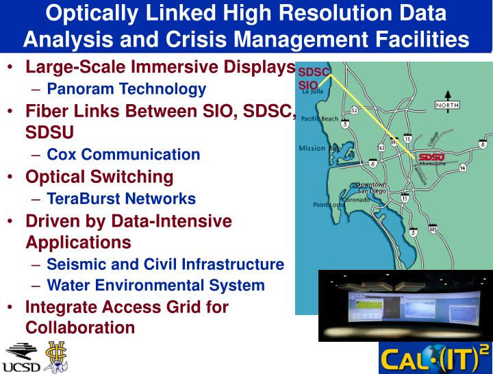 Optically Linked High Resolution Data Analysis and Crisis Management Facilities