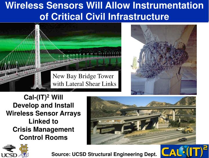 Wireless Sensors Will Allow Instrumentation of Critical Civil Infrastructure