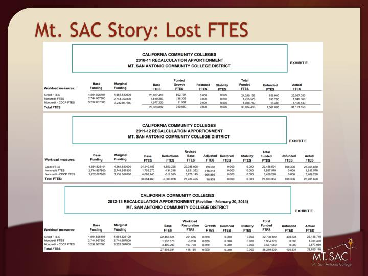 Mt. SAC Story: Lost FTES