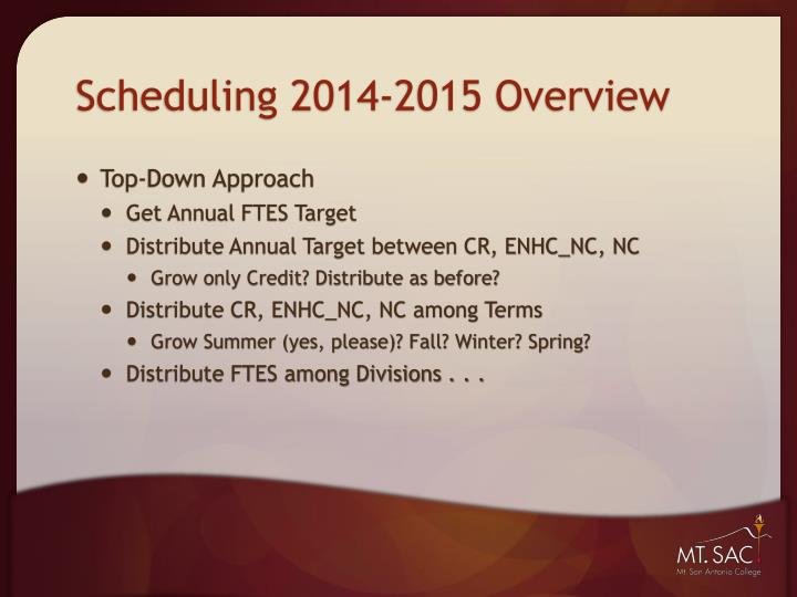 Scheduling 2014-2015 Overview
