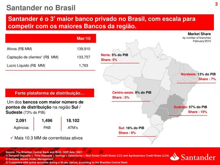 Santander no