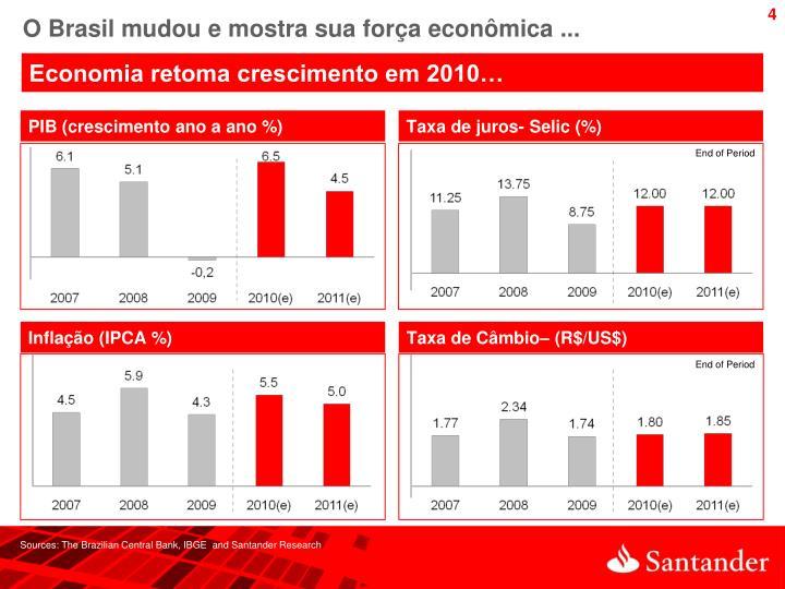 O Brasil mudou e mostra sua força econômica ...