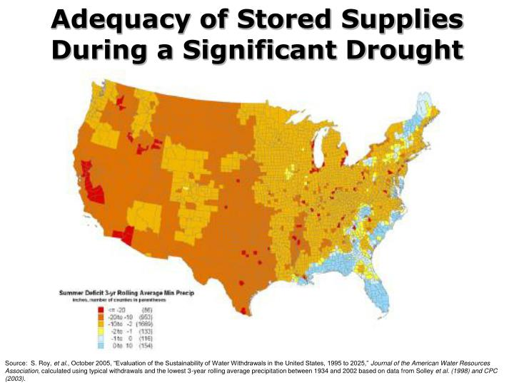 Adequacy of Stored Supplies