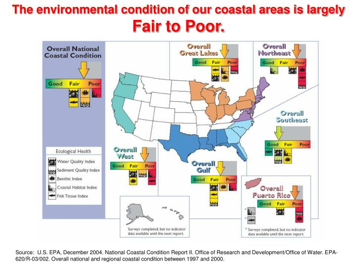 The environmental condition of our coastal areas is largely