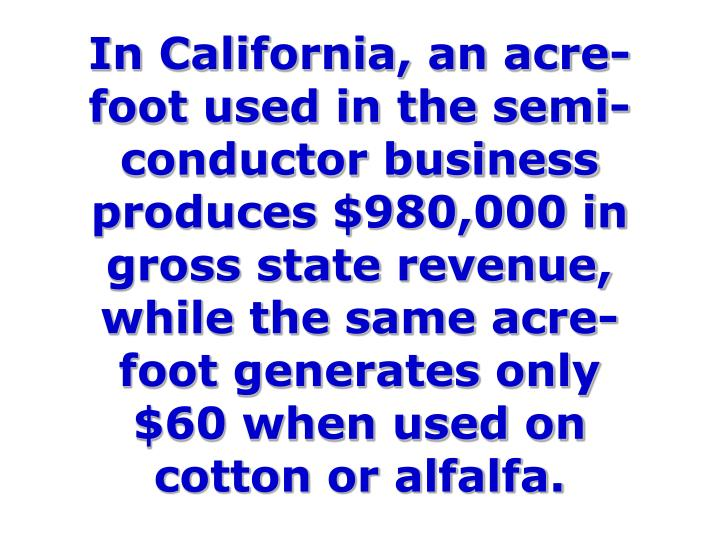 In California, an acre-foot used in the semi-conductor business produces $980,000 in gross state revenue, while the same acre-foot generates only $60 when used on cotton or alfalfa.