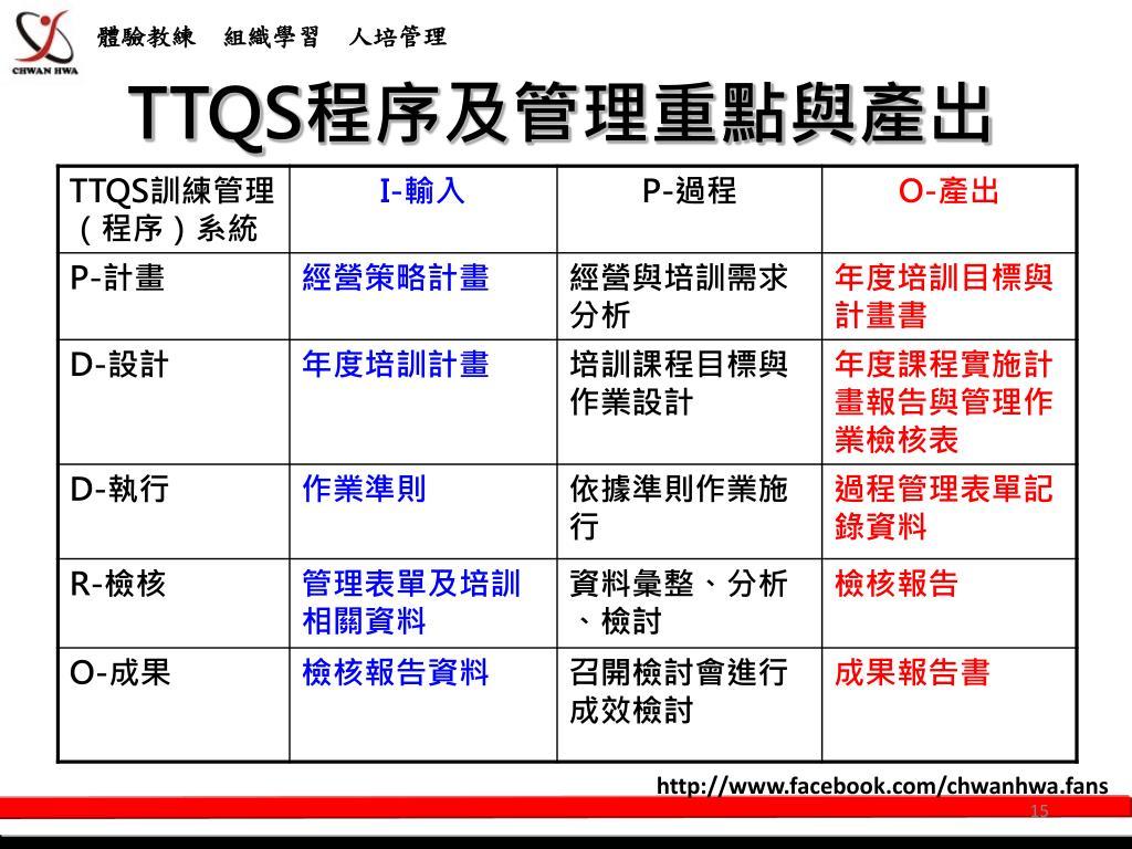 ttqs 企業 機構 版 指標