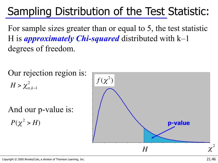 Sampling Distribution of the Test Statistic: