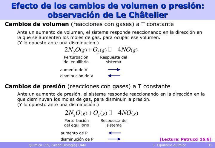Efecto de los cambios de volumen o presión: observación de Le