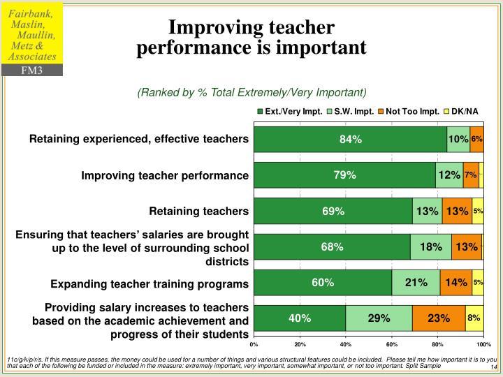 Improving teacher