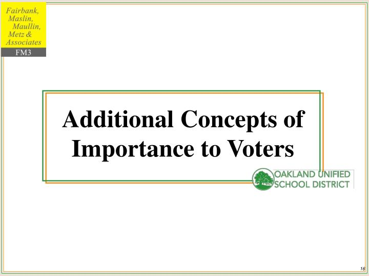 Additional Concepts of Importance to Voters