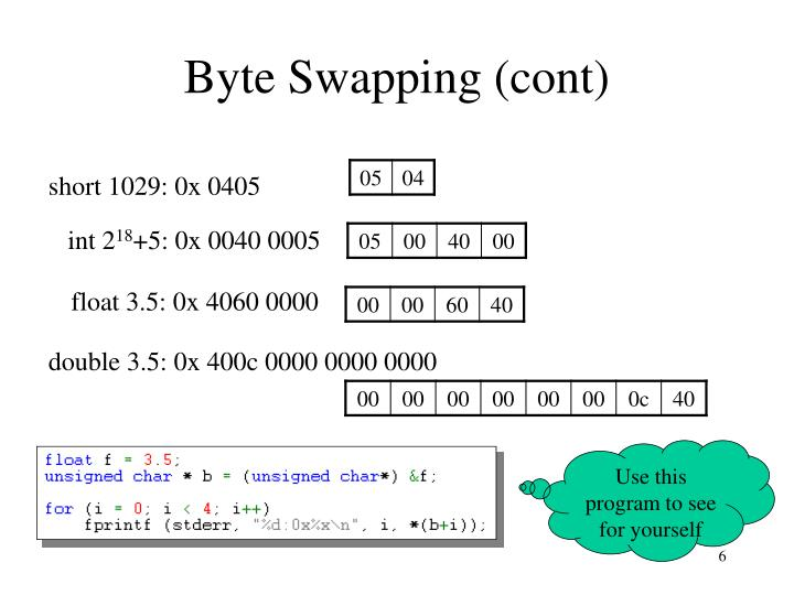 Byte Swapping (cont)