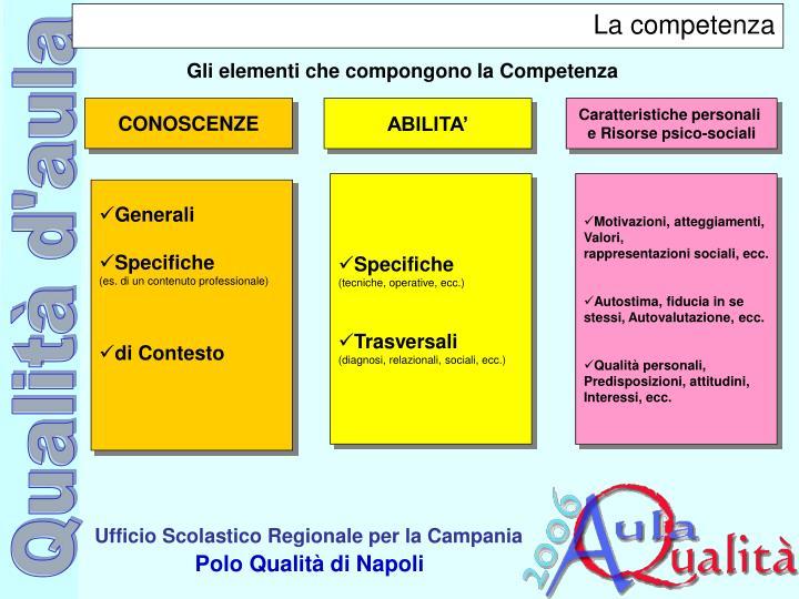 La competenza