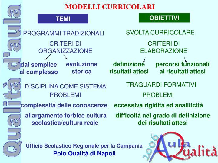 MODELLI CURRICOLARI