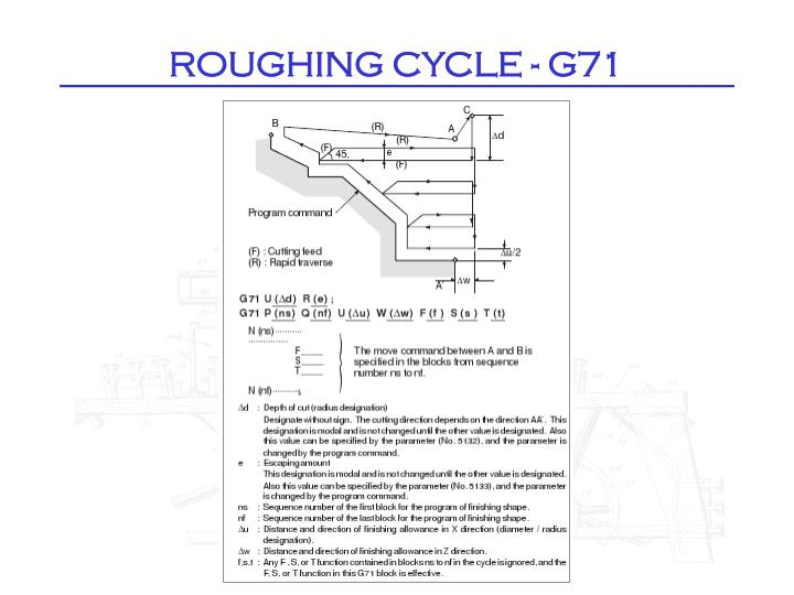 PPT - ROUGHING CYCLE - G71 PowerPoint Presentation - ID:5819206