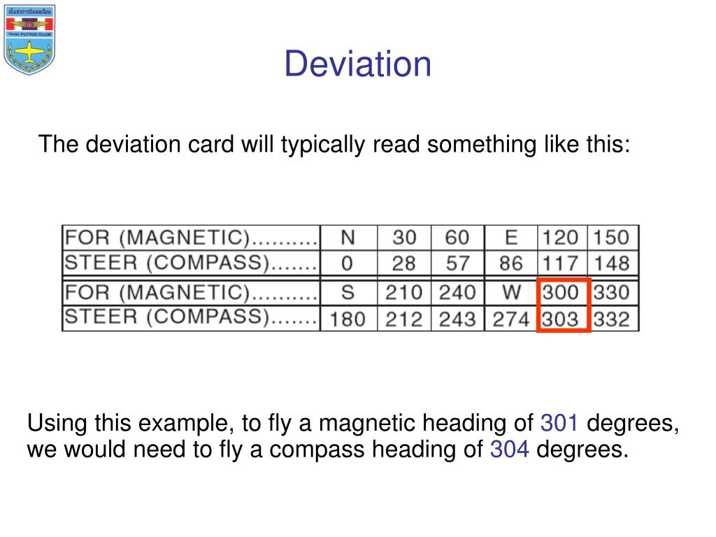 PPT - AIR NAVIGATION PowerPoint Presentation, free download - ID For Compass Deviation Card Template