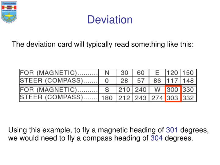 Ppt air navigation powerpoint presentation id5819210 the deviation card will typically read something like this maxwellsz