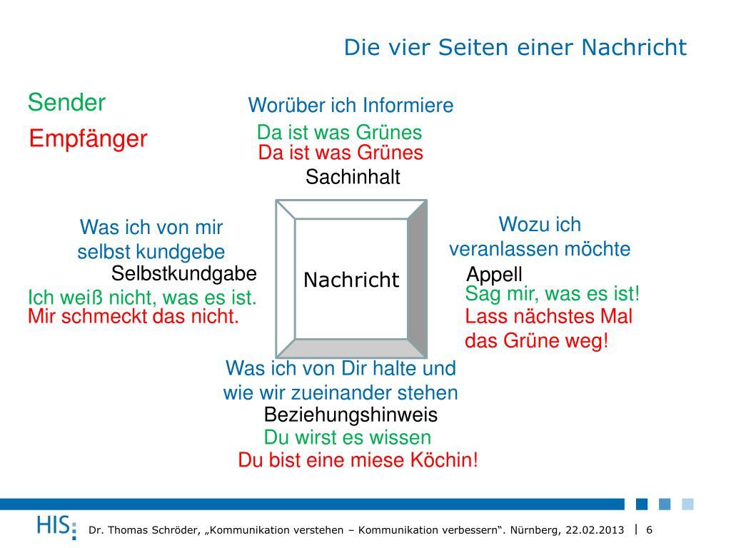 4 Seiten Einer Nachricht Friedemann Schulz 9