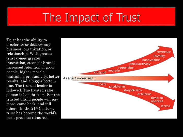 The Impact of Trust