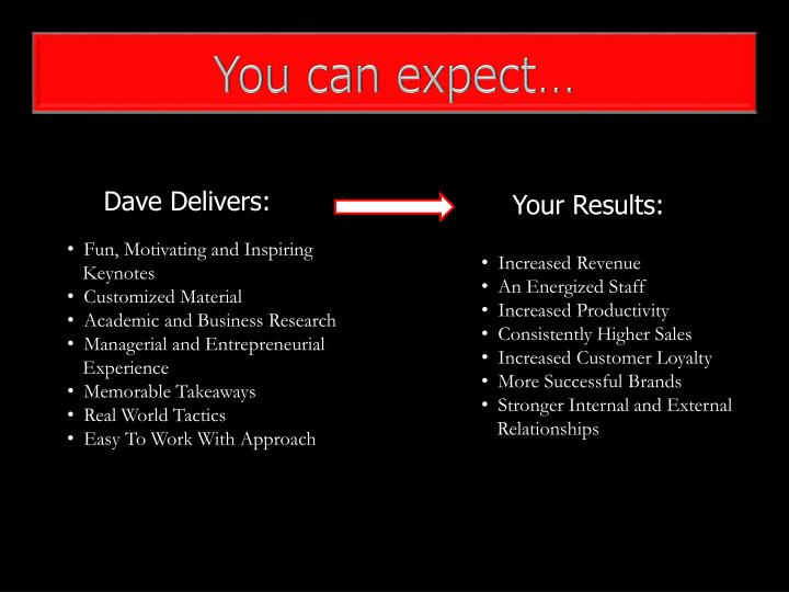 You can expect…