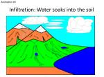 infiltration water soaks into the soil