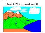 runoff water runs downhill