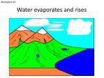 water evaporates and rises