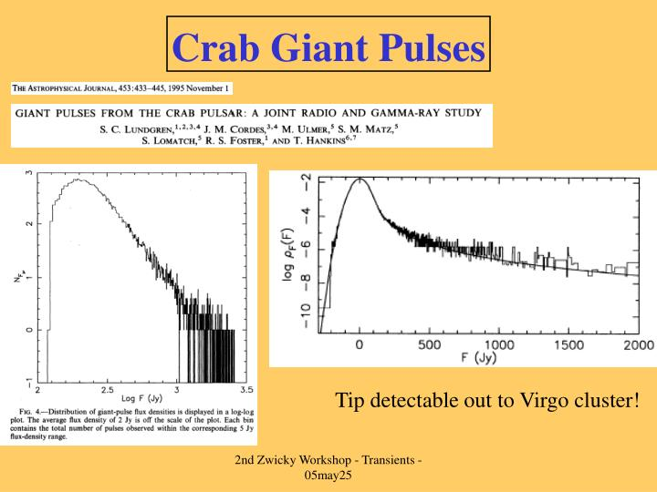 Crab Giant Pulses