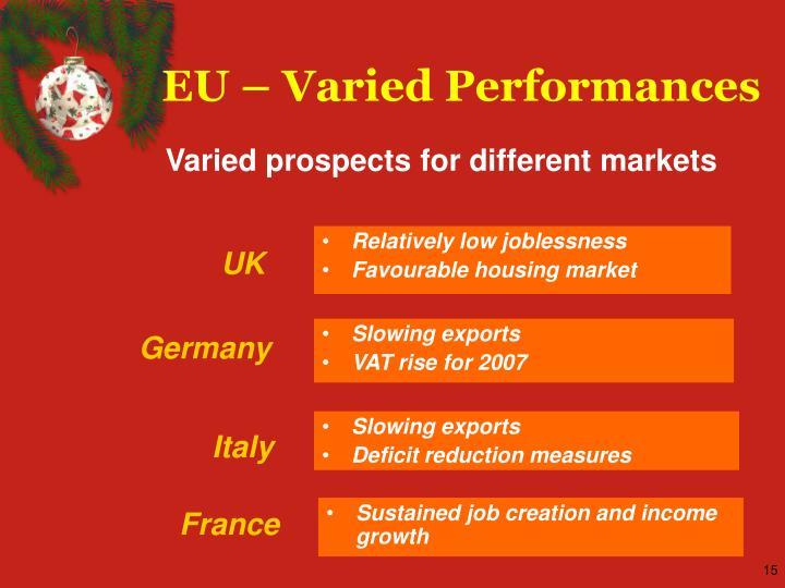 EU – Varied Performances