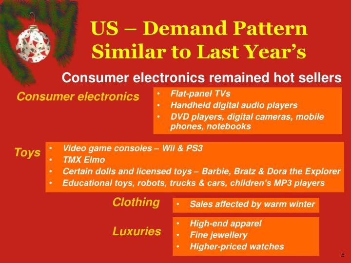 US – Demand Pattern Similar to Last Year's