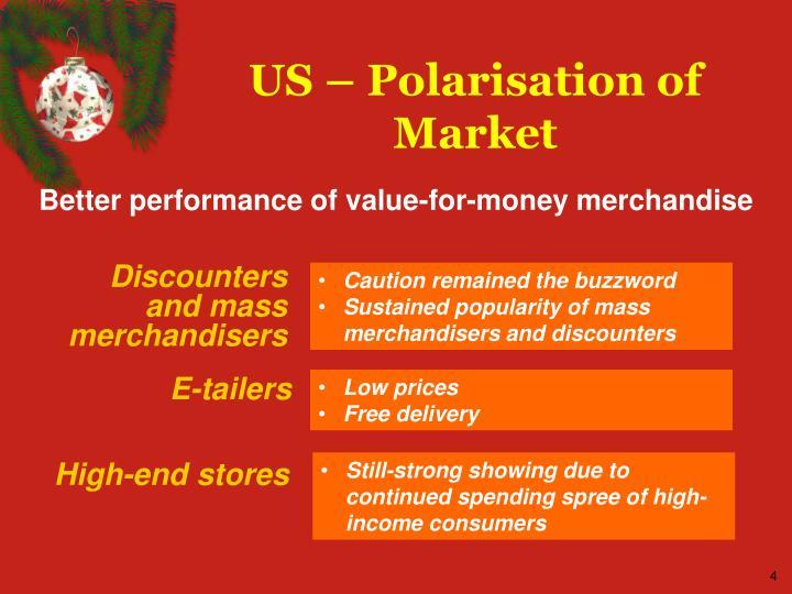 US – Polarisation of Market