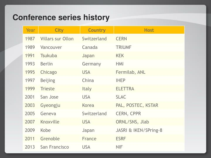 Conference series history