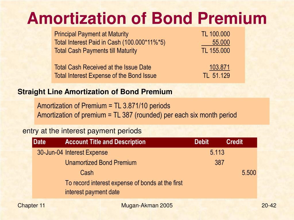 ppt - long-term financing powerpoint presentation