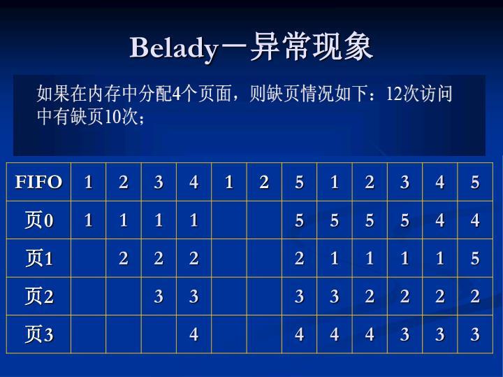 Belady