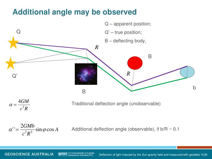 Additional angle may be observed